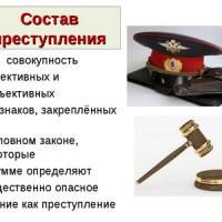 Виды составов преступления в уголовном праве