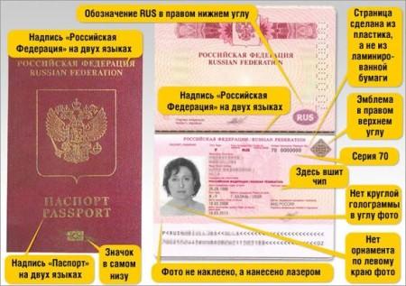 Отличительные черты биометрических загранпаспортов