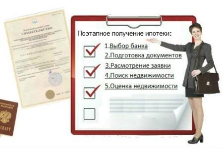как оформить ипотеку - этапы и документы