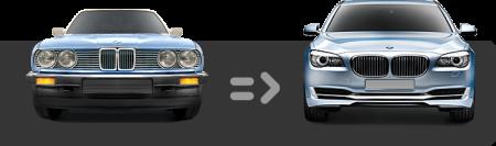 способы обмена авто на авто