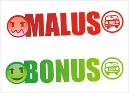 бонус Малус для осаго