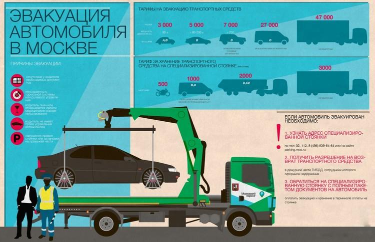 эвакуация авто в Москве - что делать
