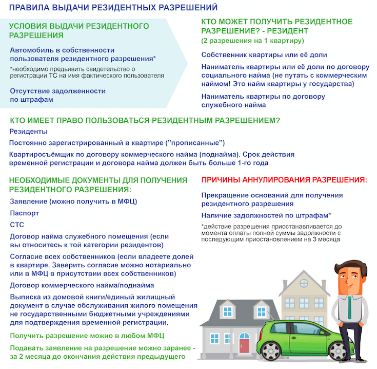 правила оформления резидентного разрешения на парковку