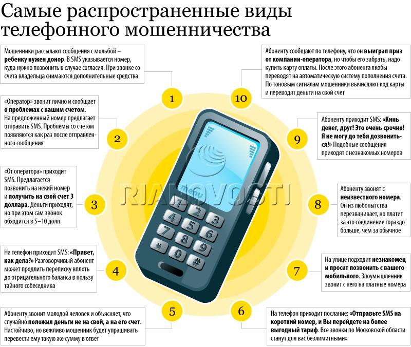 как действуют телефонные мошенники