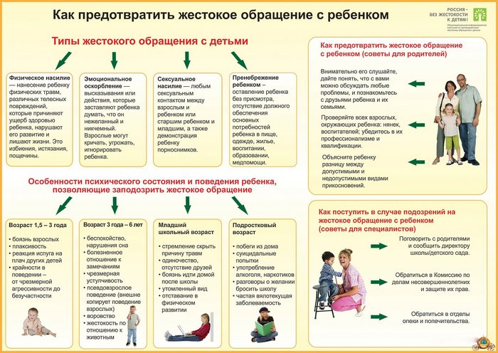 профилактика жесткости и насилия над детьми